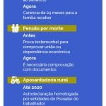 MP do pente-fino endurece regras para auxílio-doença, invalidez e outros