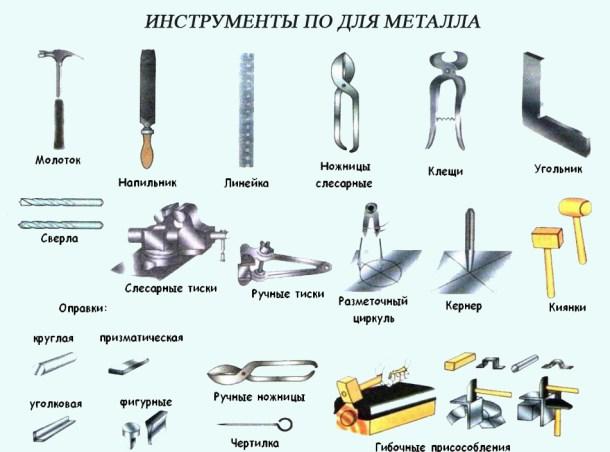 инструменты для работы с металлом