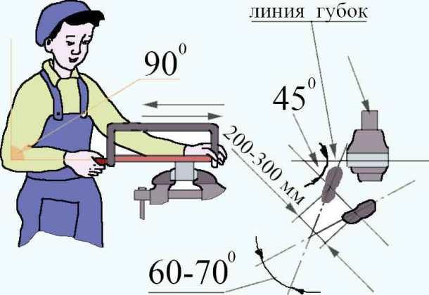 ножовка для металла, расположение рук