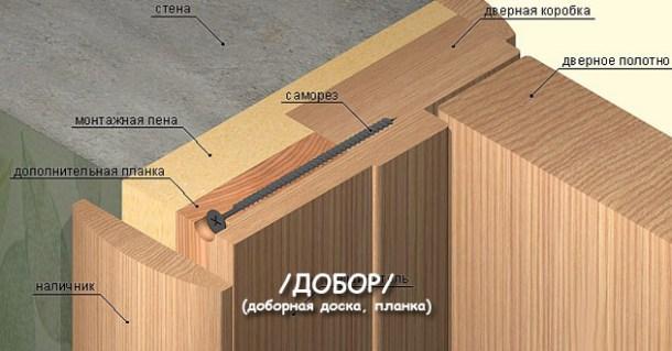 крепеж для установки межкомнатных дверей