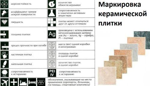 выбор плитки, маркировка