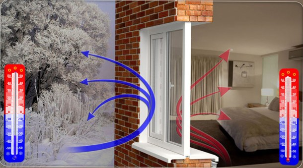 окна с энергосберегающим стеклом