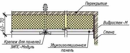 звукоизоляция потолков