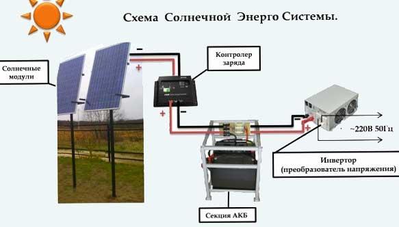 устройство солнечной системы, схема