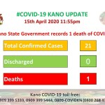 JUST IN: Kano State Records First Death Case Of COVID-19