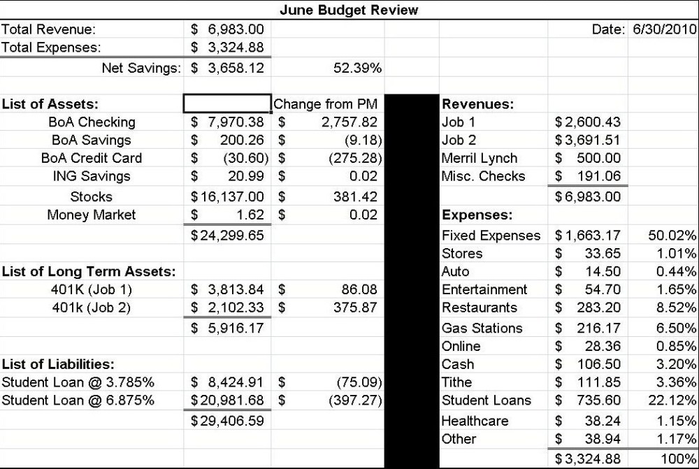 June Financial Report – Stash the Cash (1/6)