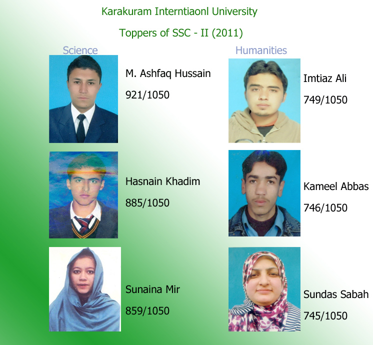 Ashfaq Hussain and Imtiaz Ali topped their respective fields at KIU Matric Examination 2012