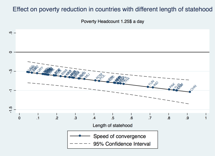 Poverty-figure-3.png