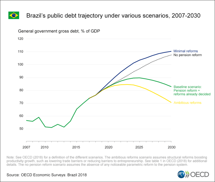 6_Public-debt-trajectory_blog
