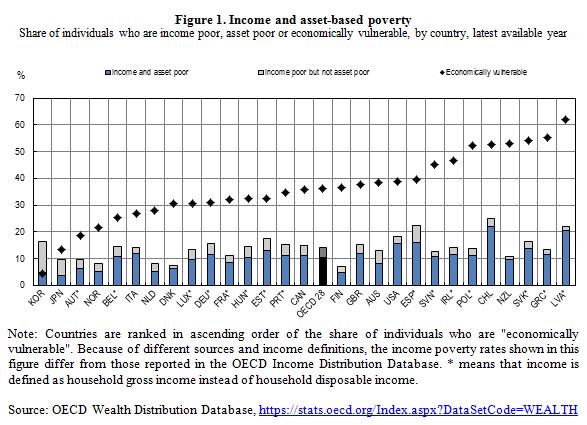 Fig 1 Stat insight feb 2018