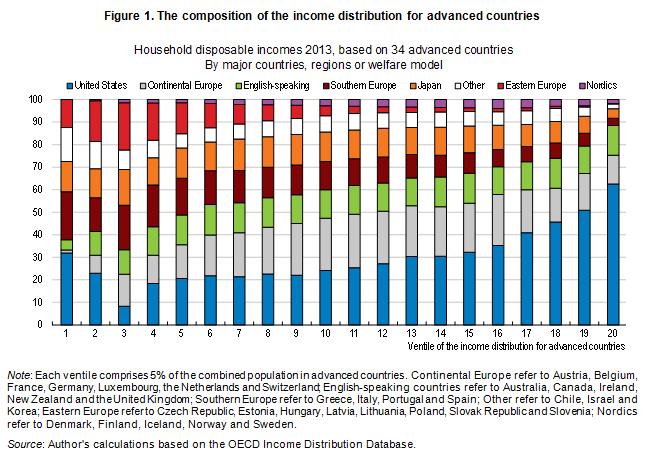Fig 1 new perspective inequality -hermansen