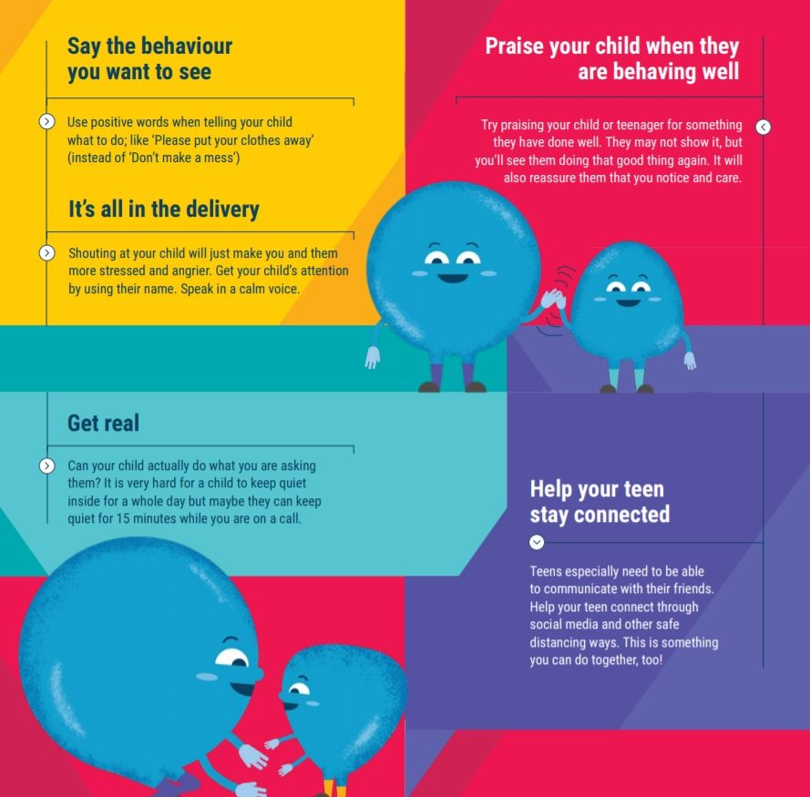 UNICEF tips for parenting during coronavirus - infographic telling parents how to keep positive with their children