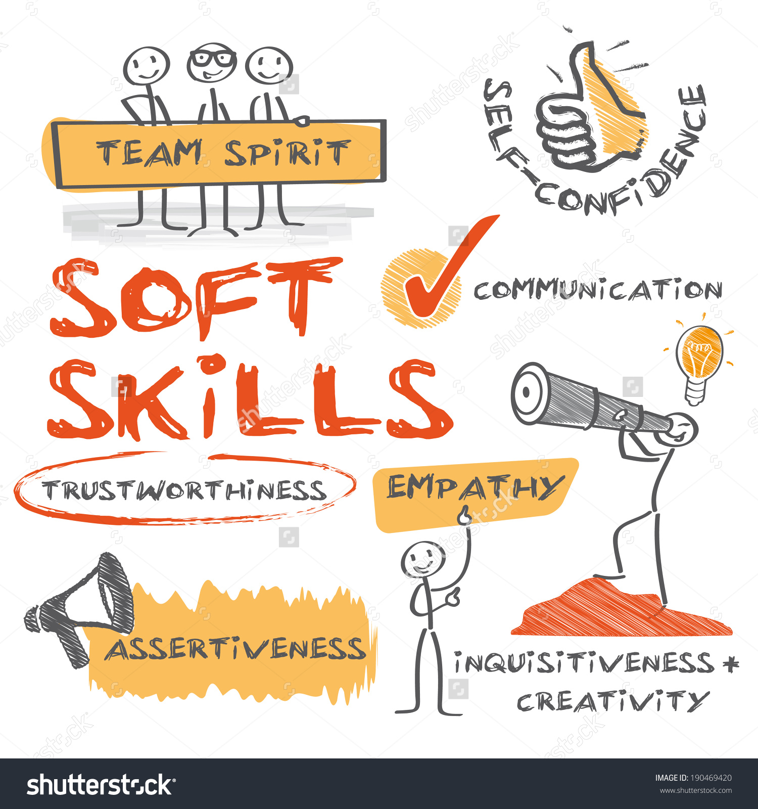 Soft Skills For The Future Skills And Work