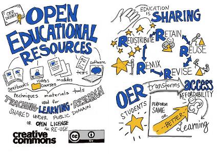 OER Canvas  Το πρότυπο για την δημιουργία Ανοιχτών Εκπαιδευτικών Πόρων και  στα ελληνικά 712bafc3254