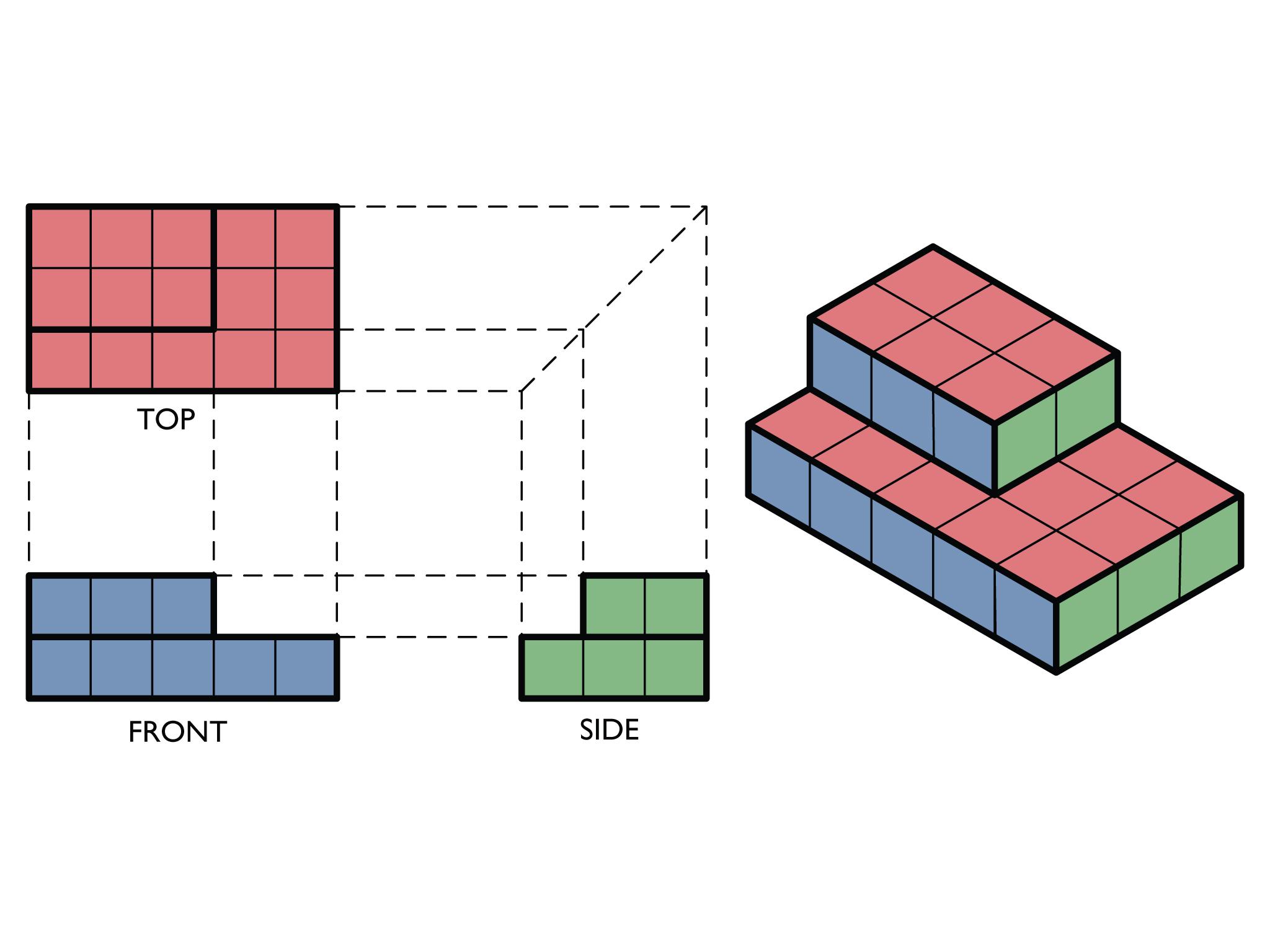 Common Core Math Lesson 15 7th Grade