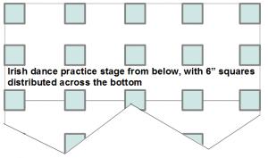 Simple drawing of bottom of Irish dance stage using piers instead of lattice
