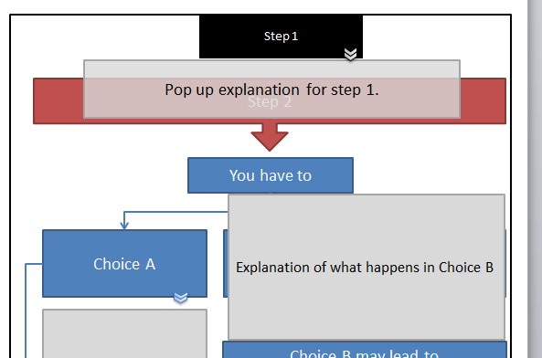 powerpoint-flow-chart-unanimated
