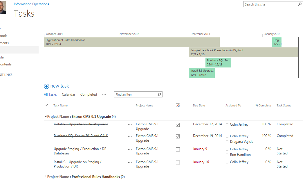A Project Timeline Dashboard in SharePoint 2013 – David Whelan