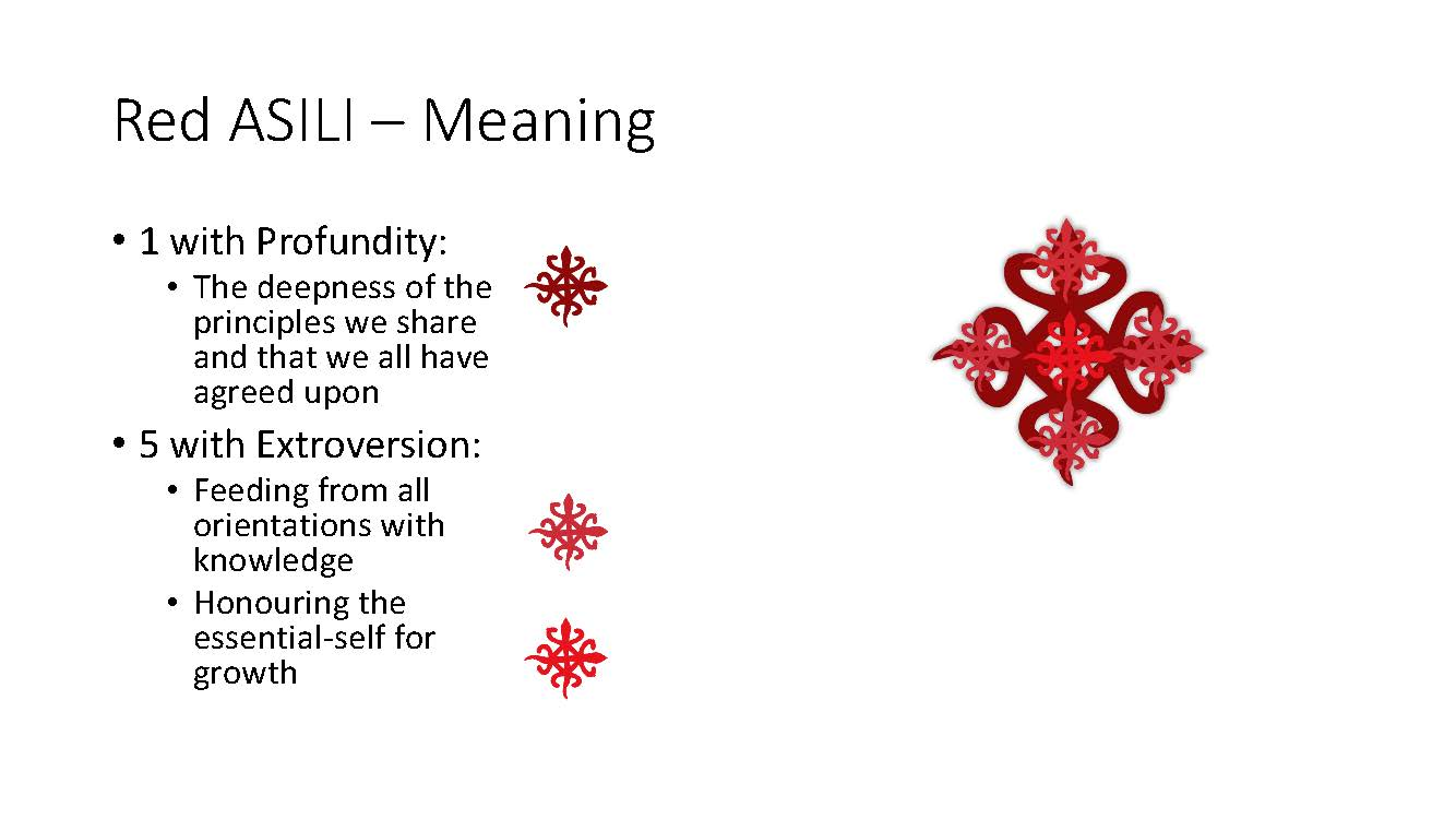 Red ASILI – Meaning