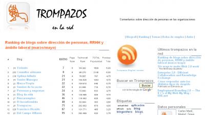 trompazos - ranking marzo mayo 2009