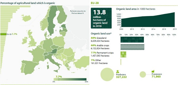 IFOAM EU welcomes landmark decision to put organic at the heart of future European food system