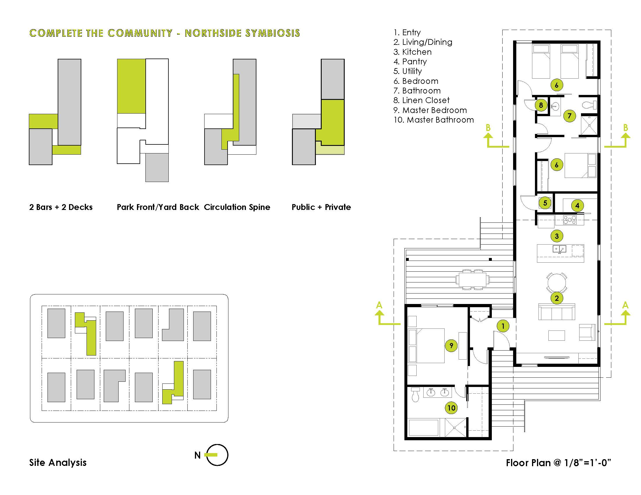 Complete The Community Housing And Urban Design