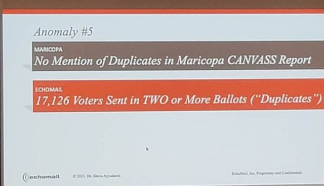 Arizona Election Audit Shows Widespread Voter Fraud 4