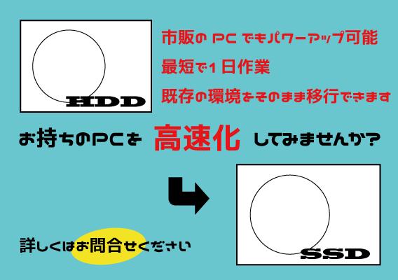 お持ちのパソコンを高速化しませんか?HDDをSSDに交換