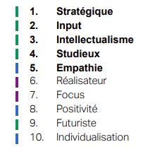 TOP 10 de mes talents naturels CliftonStrengths