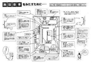大阪の飲食店営業許可の施設基準