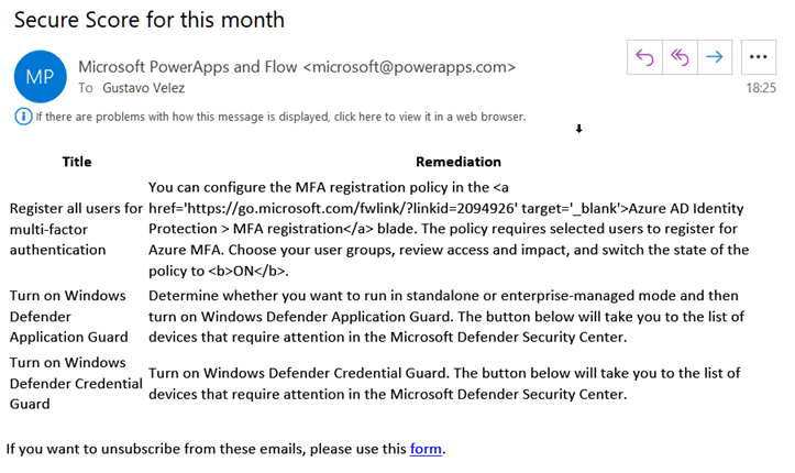 The email with Secure Score information as received by the admin