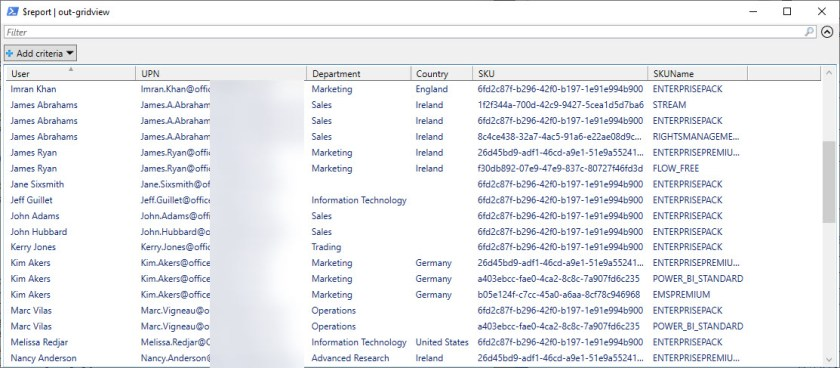 Quick and Easy Office 365 License Report