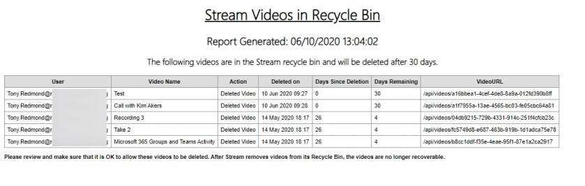 The HTML report about Stream deleted videos