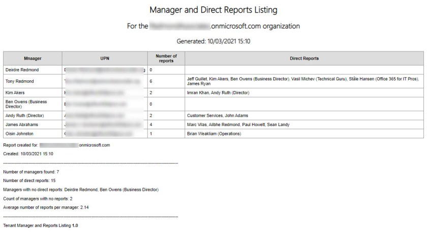 The Managers and Direct Reports Listing created from Azure AD