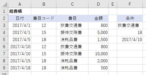 日付 カウント エクセル