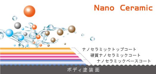 ナノセラミック