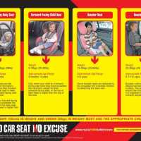 Check It Fits: Get Your Car Seat Checked for Free