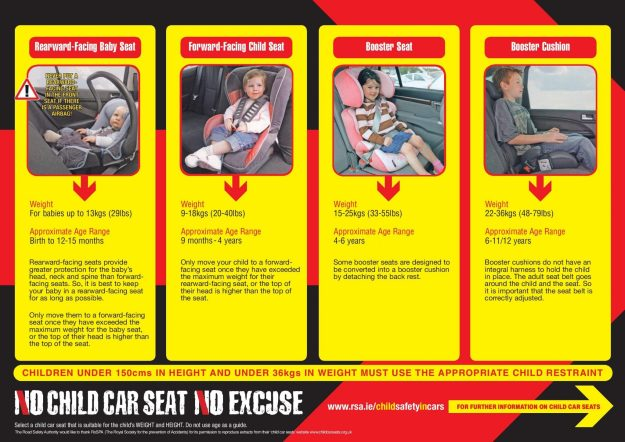 RSA carseat weight guide office mum