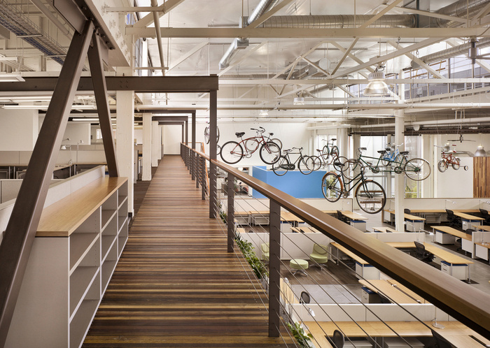 Inside Clif Bar Amp Company S Emeryville Headquarters