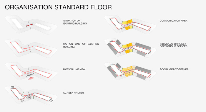 organisation_standardfloor