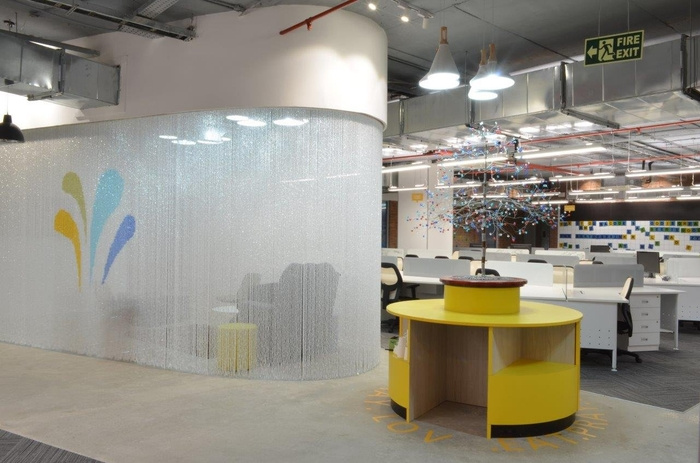 sprinklr-office-design-2