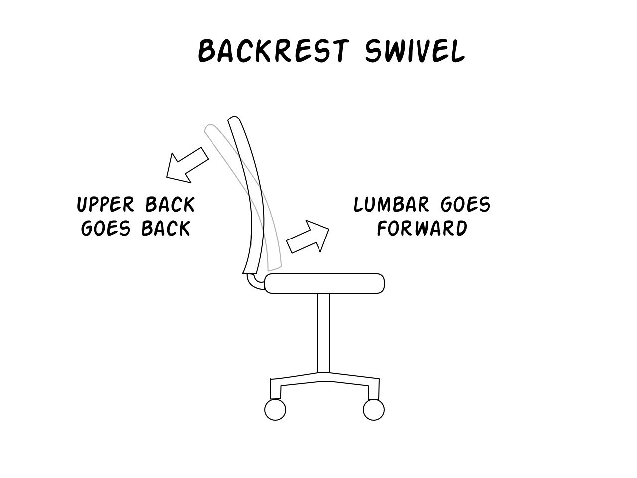 The Humanscale Freedom Chair Reviewed Office Thrones