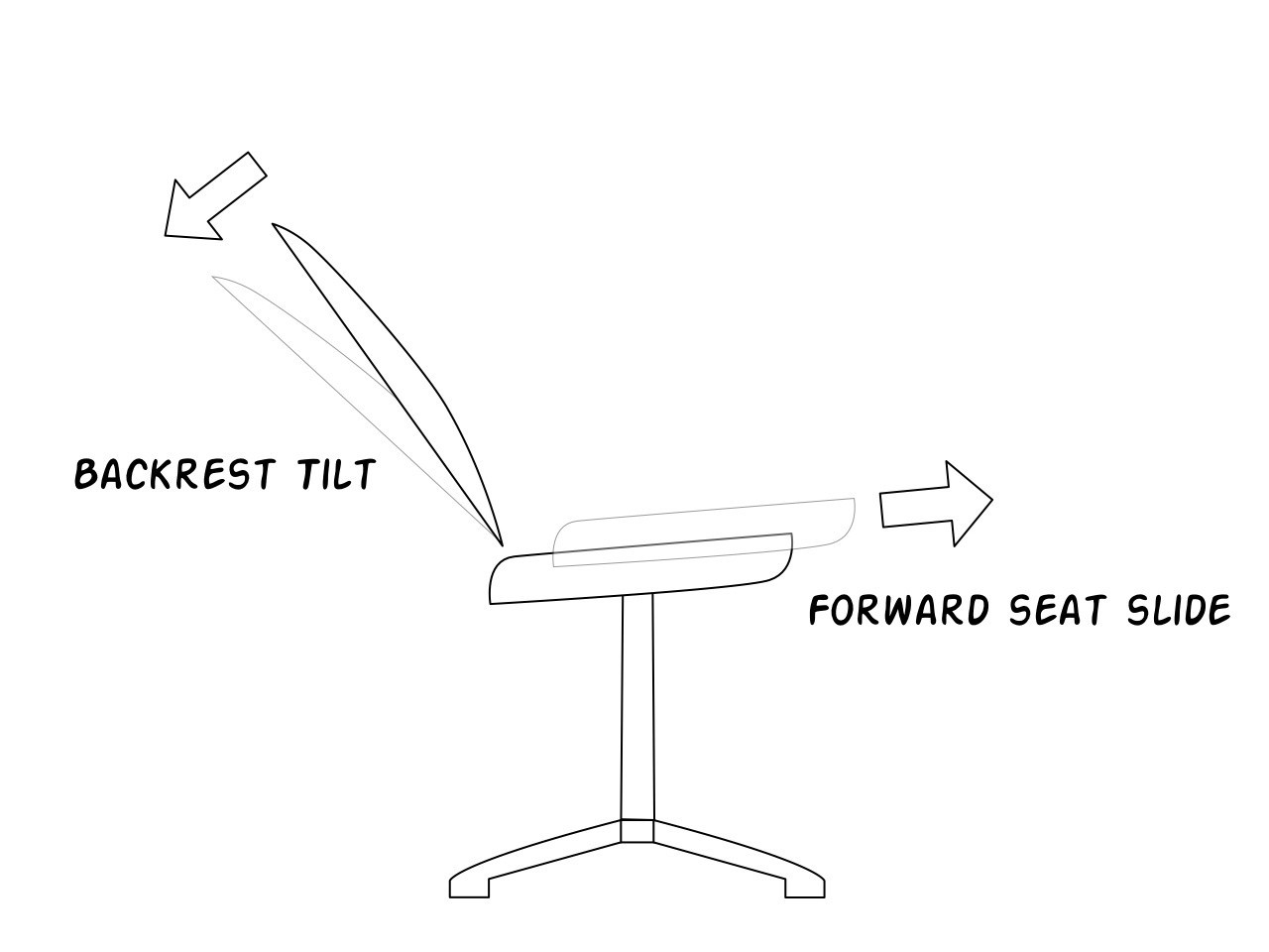 The Humanscale Diffrient World Chair Reviewed Office