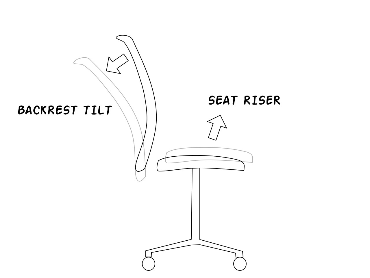 A Not So Positive Steelcase Think Chair Review Office