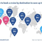 Chart on when to book a cruise by destination