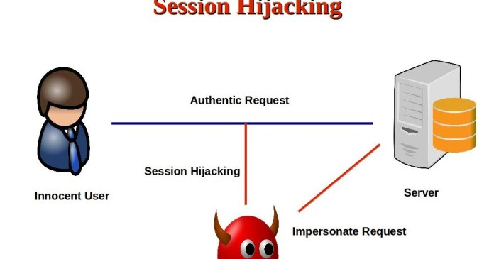 SessionHijacking - How To Protect Your Facebook/Gmail Accounts From Hackers 2016