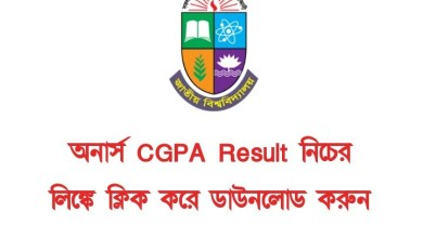 NU CGPA Result 2021 Honours Final Year Exam 2019 Session 2015-16