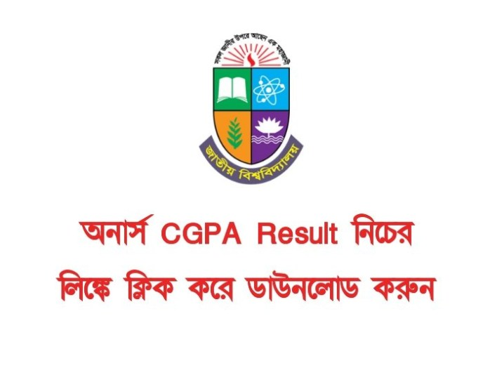 Honours Consolidated Result 2021 Session 2015-16 Honours Exam 2019