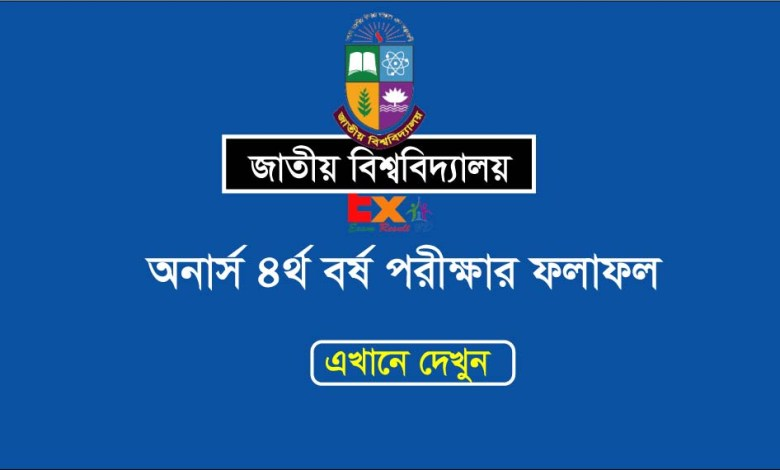 {Check} NU Honours 4th Year Result 2021 Exam 2019 Session 2015-16 at Www NU edu BD Result 2021