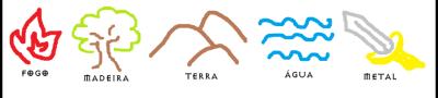 5 elementos chineses simbolos